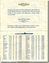 52 Boats from WW2