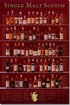 single-malt-scotch-whisky-poster