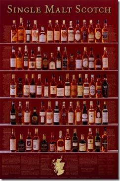single-malt-scotch-whisky-poster