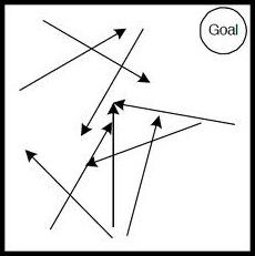 goal alignment