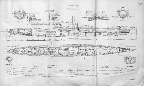 U 66-70 U boat