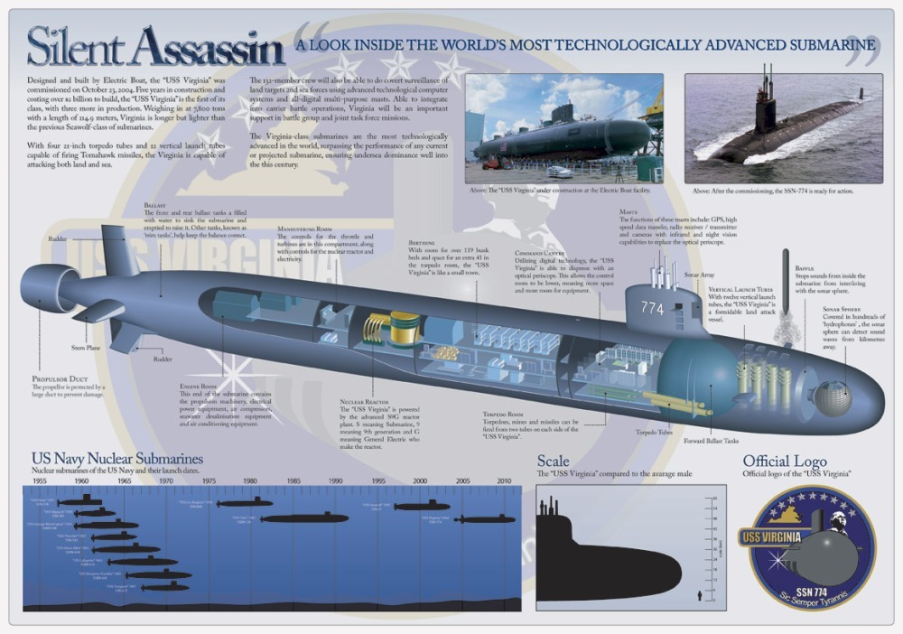 USS_Virginia_SSN_774_by_lukeroberts